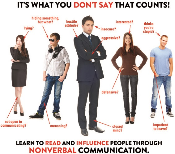 10 Simple And Powerful Body Language Tips For 2014