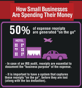 Tracking How Small Businesses Spend Money