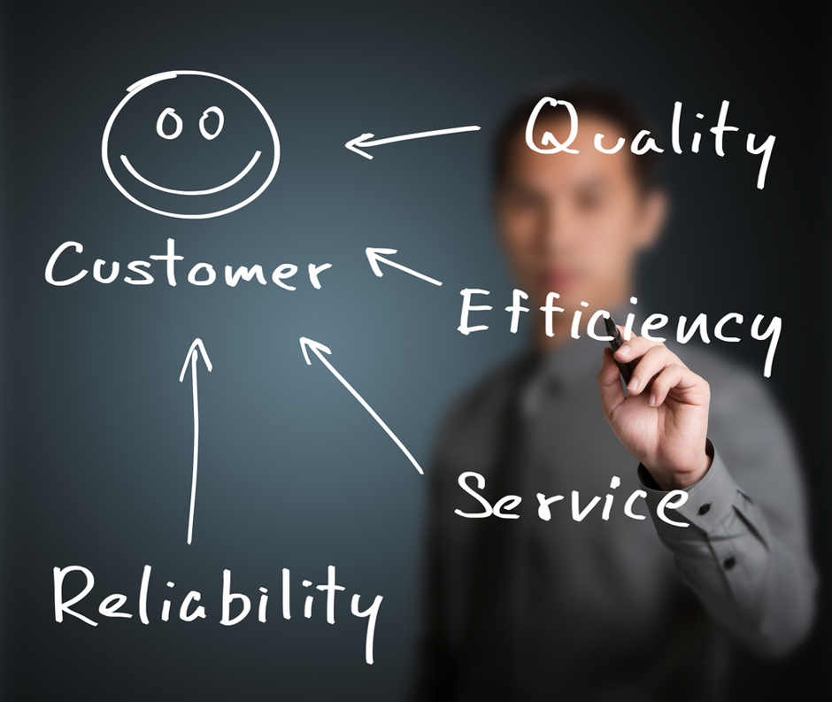 Customer Service Skills That You Need to Develop in 2014